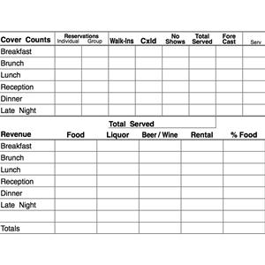 Manager Log Book Software for Restaurants | 7shifts |Daily Log Book For Restaurants